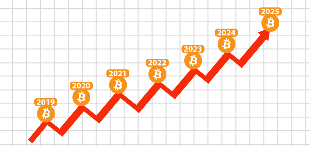 Bitcoin İçin Rekor Artış Beklentisi