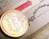 Bitcoin (BTC) Fiyat Düzeltmesi 8.800 Dolara Kadar Devam Edebilir