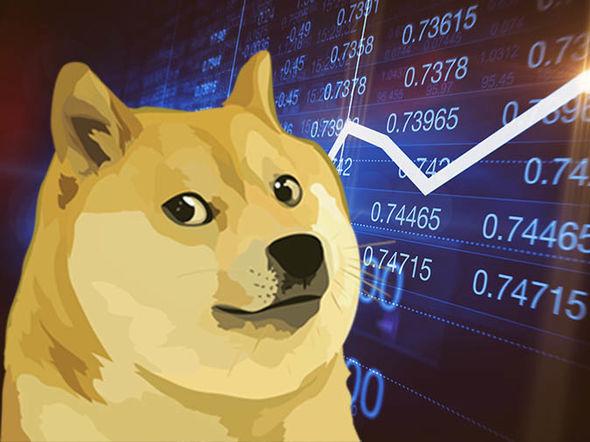 Dogecoin (DOGE) Fiyatı BTC Karşısında Güçlü Duruyor