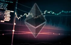 Ethereum Fiyat Analizi 20 Temmuz 2020