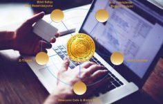 Yeni Dünyada Kripto Para İle Alışveriş Devrimi